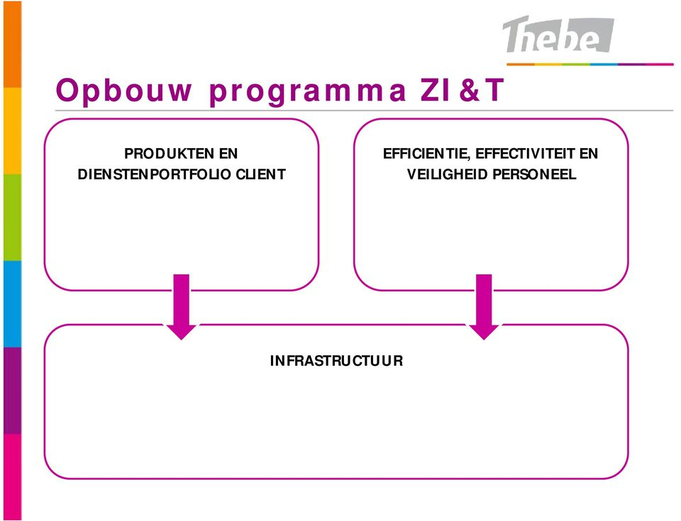 EFFICIENTIE, EFFECTIVITEIT EN
