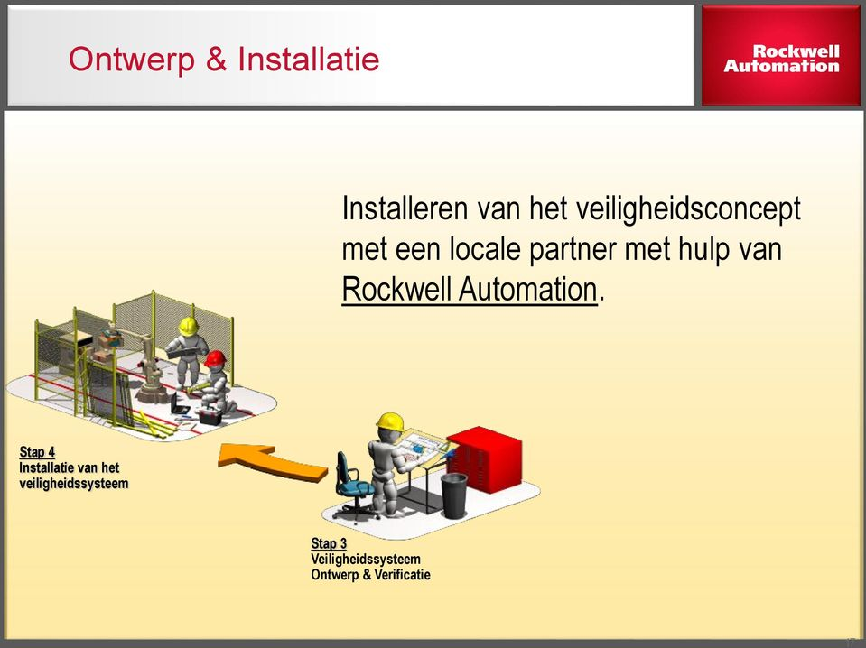 van Rockwell Automation.