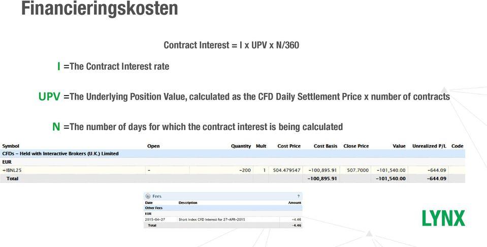 calculated as the CFD Daily Settlement Price x number of contracts