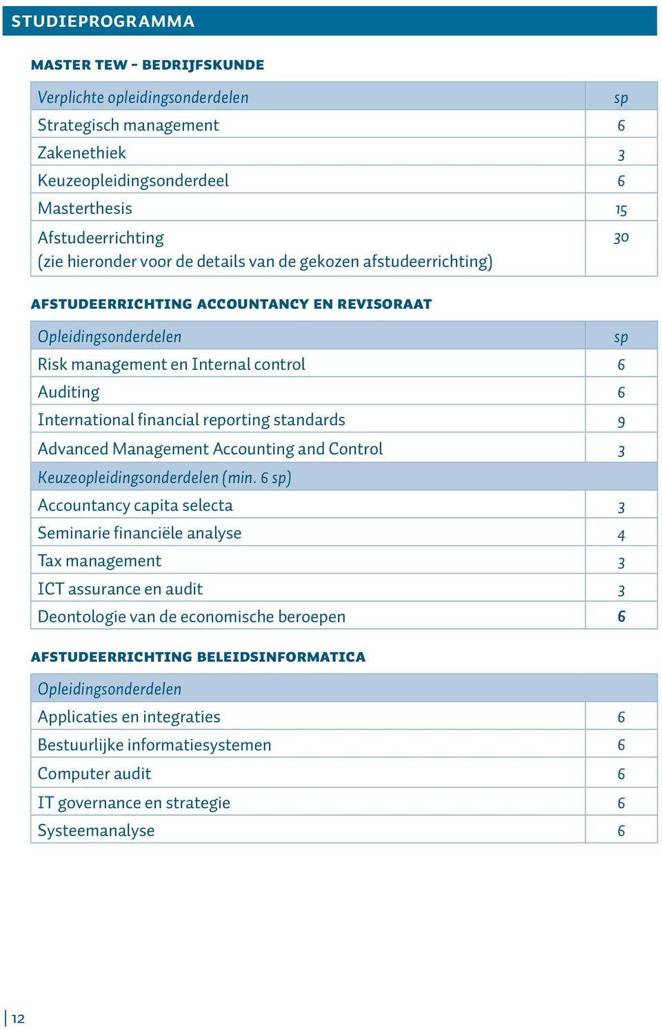 9 Advanced Management Accounting and Control 3 Keuzeopleidingsonderdelen (min.