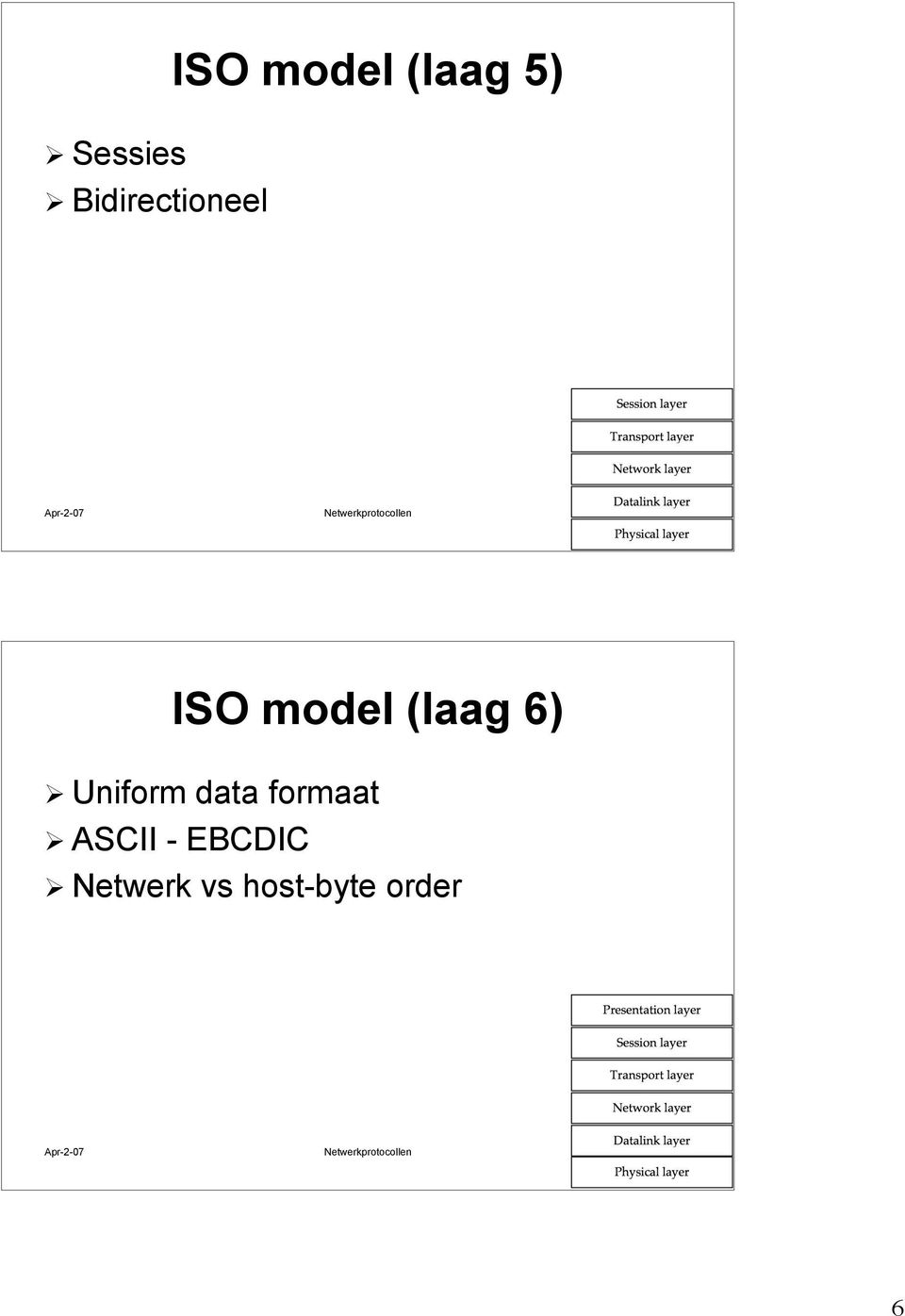 6) Uniform data formaat ASCII - EBCDIC Netwerk
