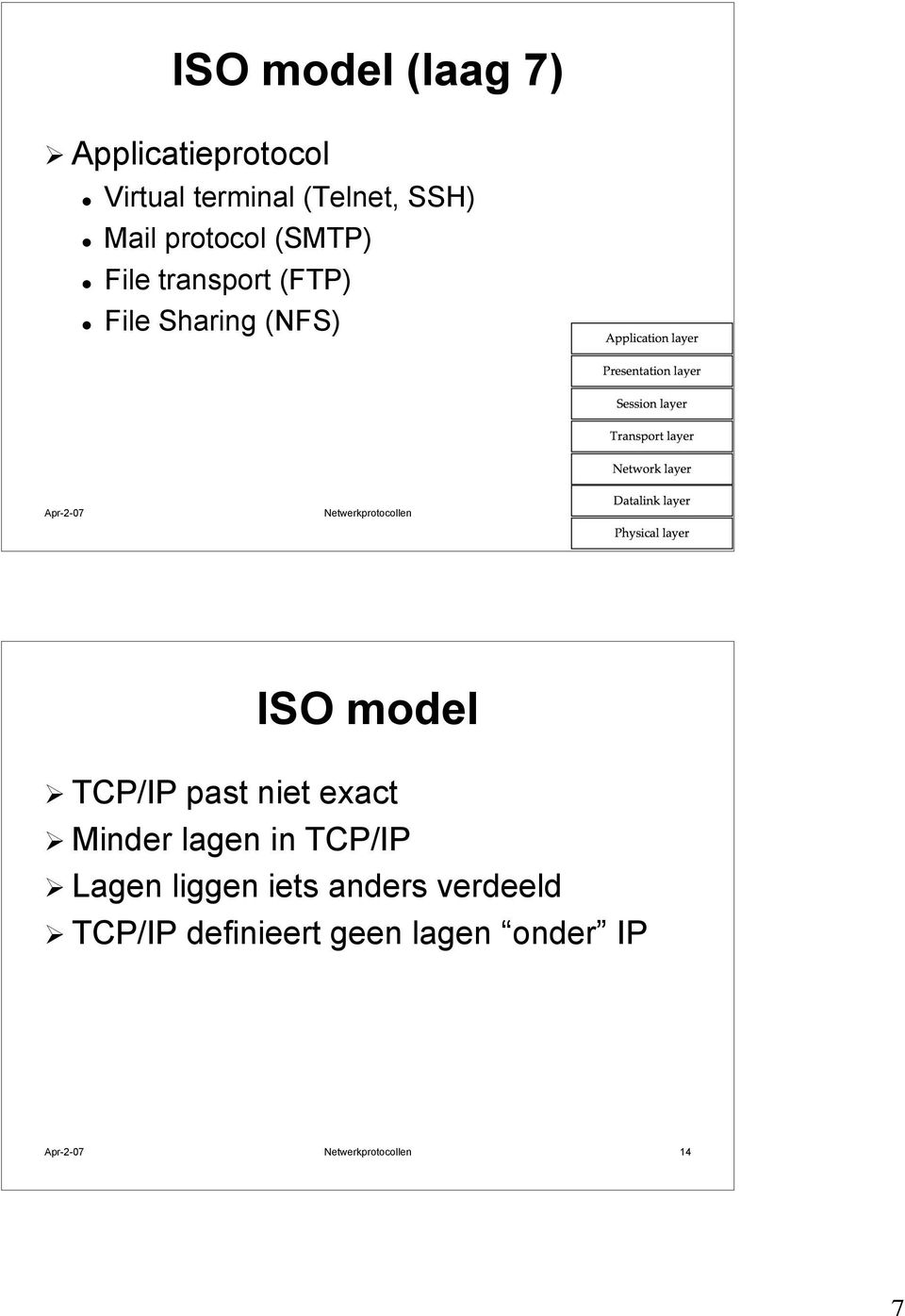 Netwerkprotocollen 13 ISO model TCP/IP past niet exact Minder lagen in TCP/IP