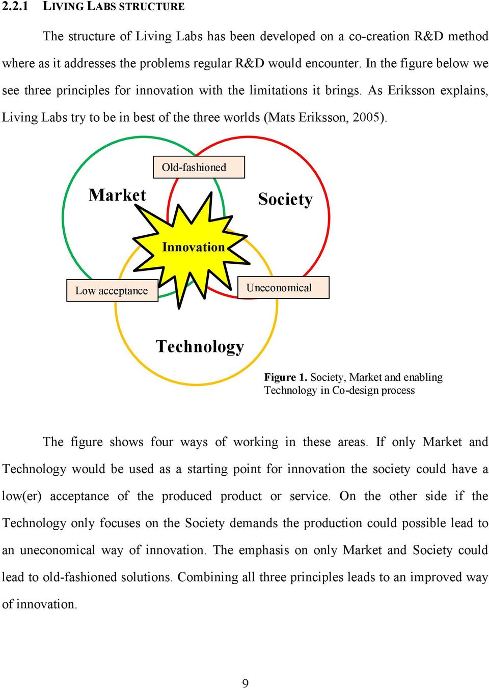 Old-fashioned Market Society Innovation Low acceptance Uneconomical Technology Figure 1.