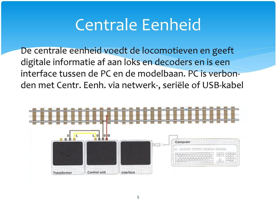 decoders en is een interface tussen de PC en de modelbaan.