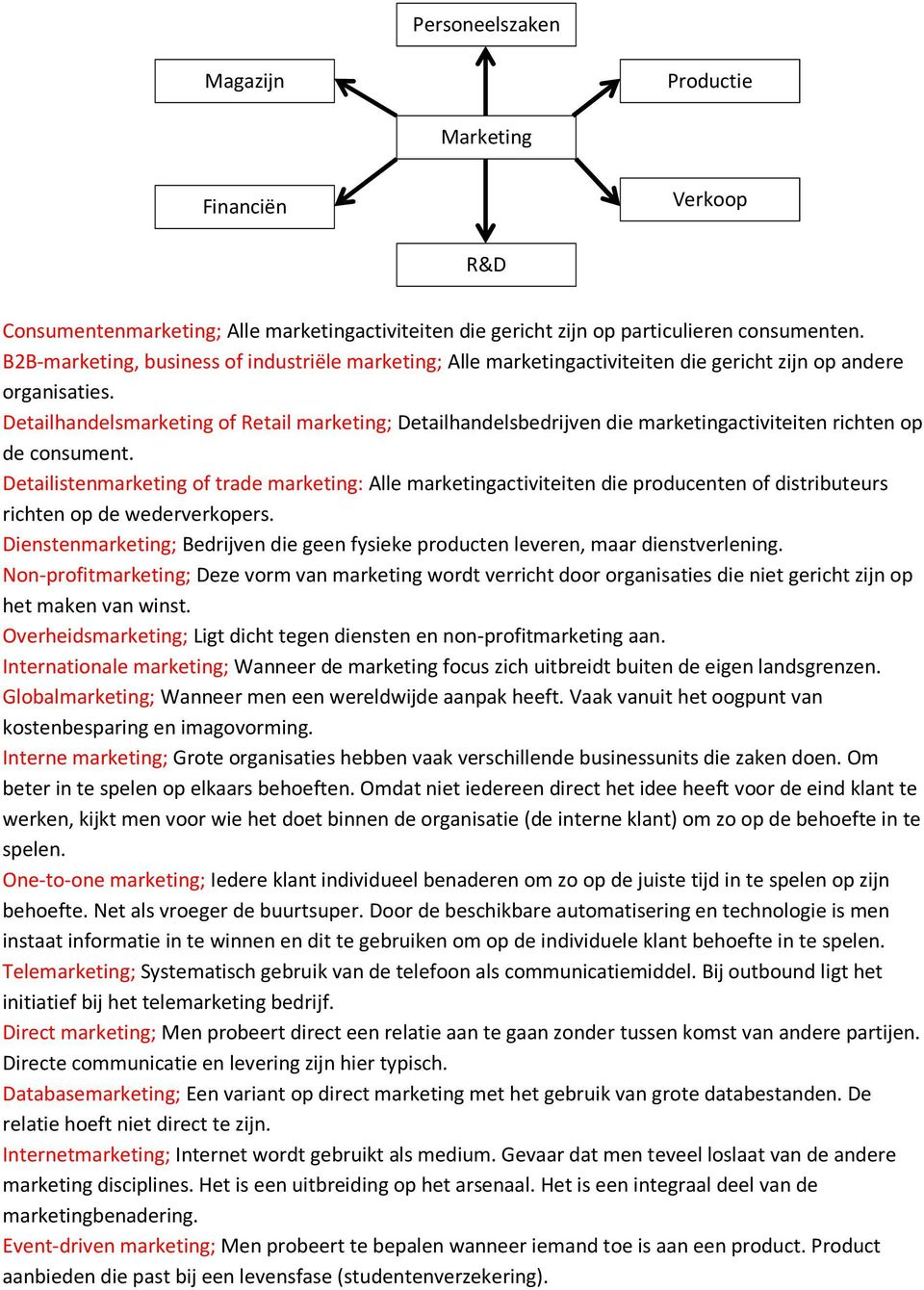 Detailhandelsmarketing of Retail marketing; Detailhandelsbedrijven die marketingactiviteiten richten op de consument.
