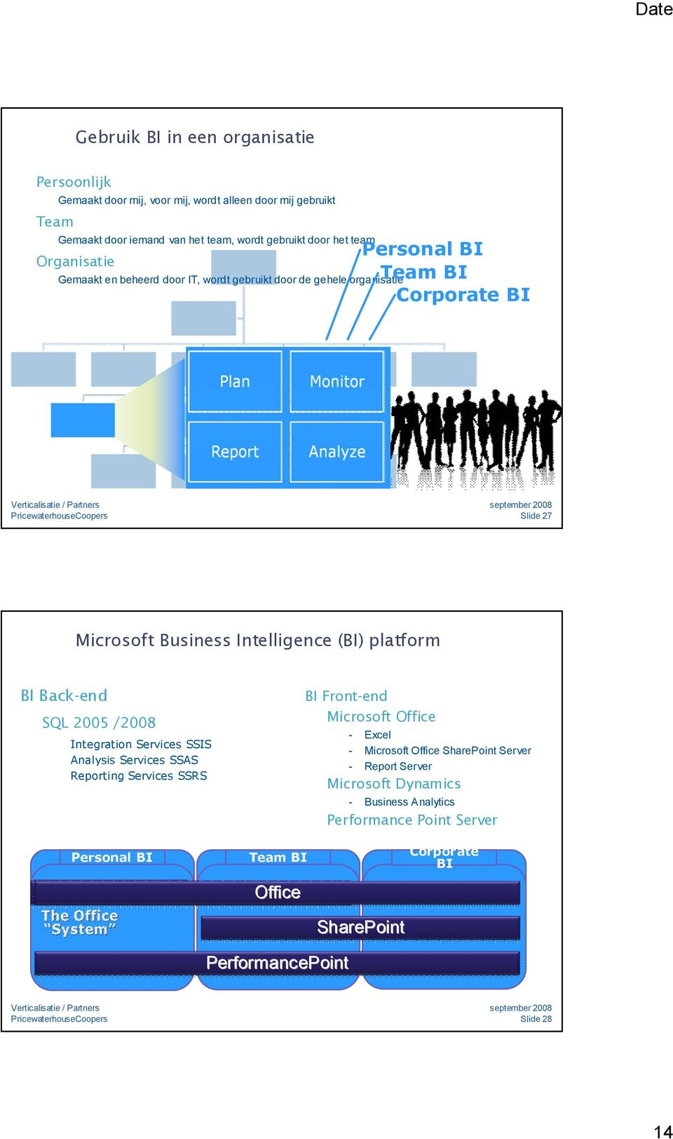 /2008 Integration Services SSIS Analysis Services SSAS Reporting Services SSRS BI Front-end Microsoft Office - Excel - Microsoft Office SharePoint Server - Report Server Microsoft
