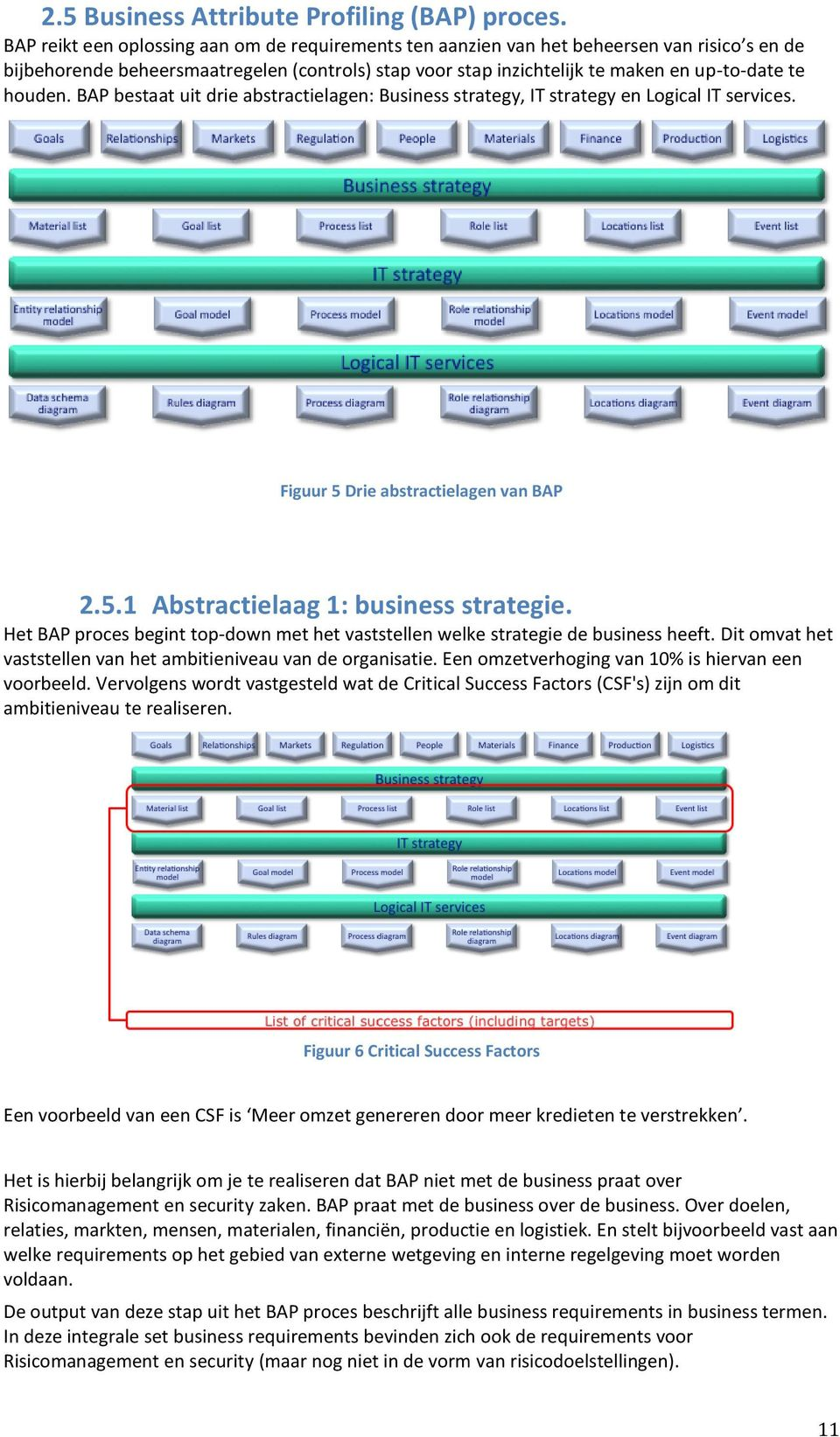 BAP bestaat uit drie abstractielagen: Business strategy, IT strategy en Logical IT services. Figuur 5 Drie abstractielagen van BAP 2.5.1 Abstractielaag 1: business strategie.