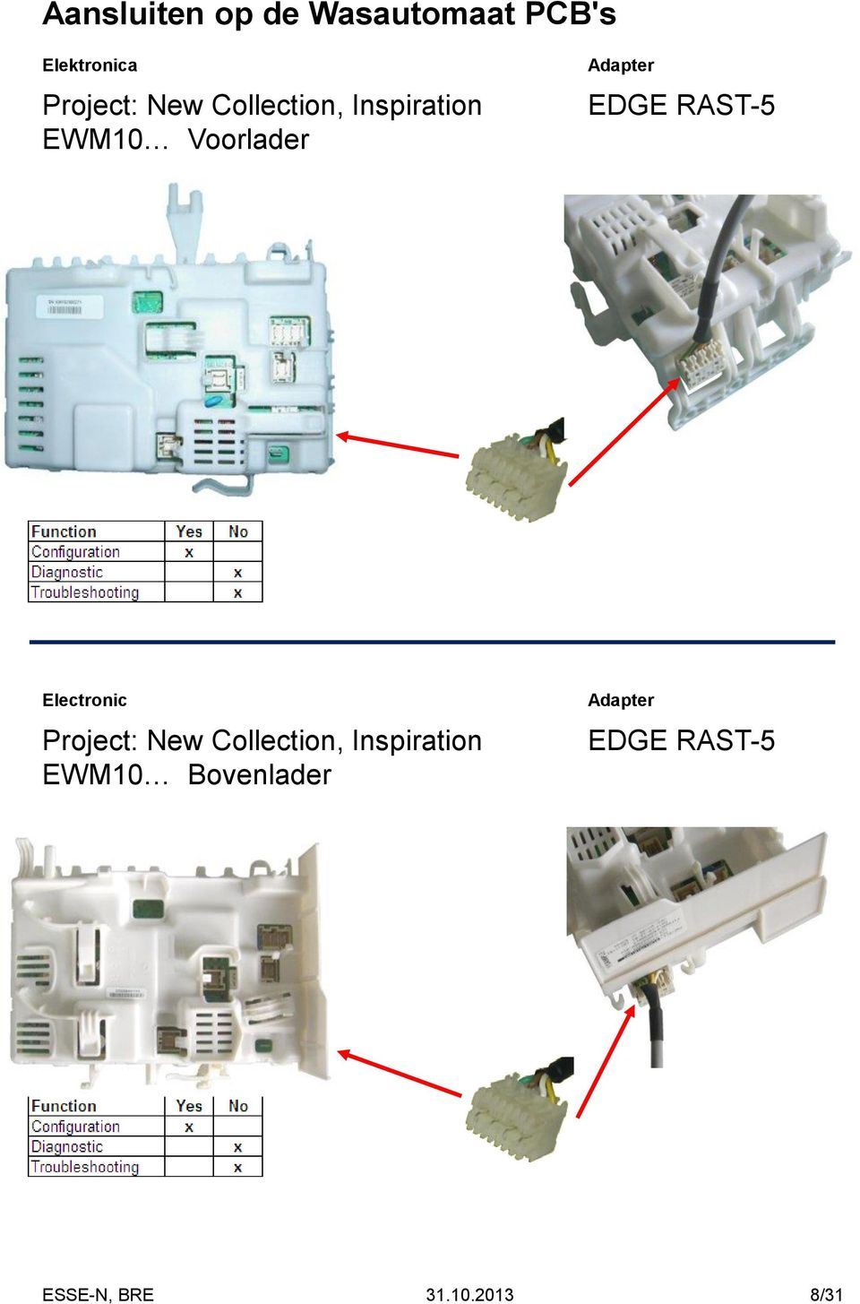 RAST-5 Electronic Project: New Collection,