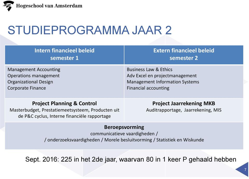 Excel en projectmanagement Management Information Systems Financial accounting Project Jaarrekening MKB Auditrapportage, Jaarrekening, MIS Beroepsvorming