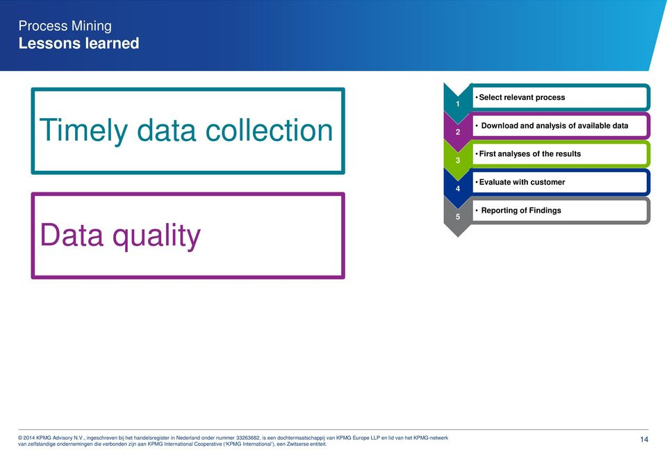 available data First analyses of the results 4