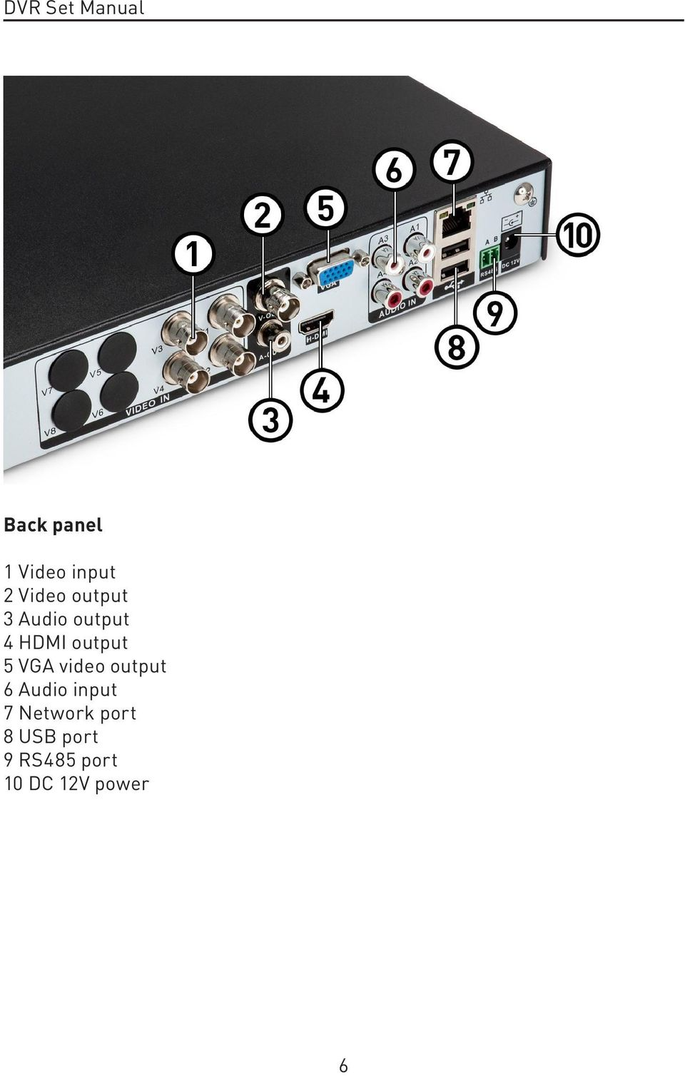 video output 6 Audio input 7 Network