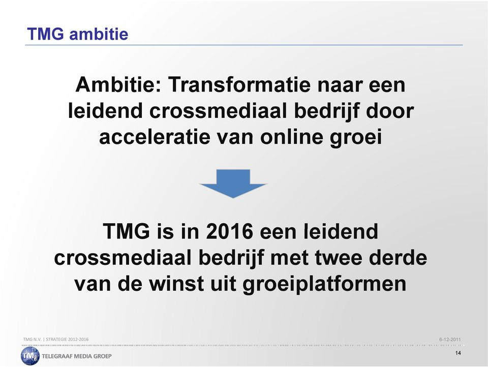 online groei TMG is in 2016 een leidend crossmediaal