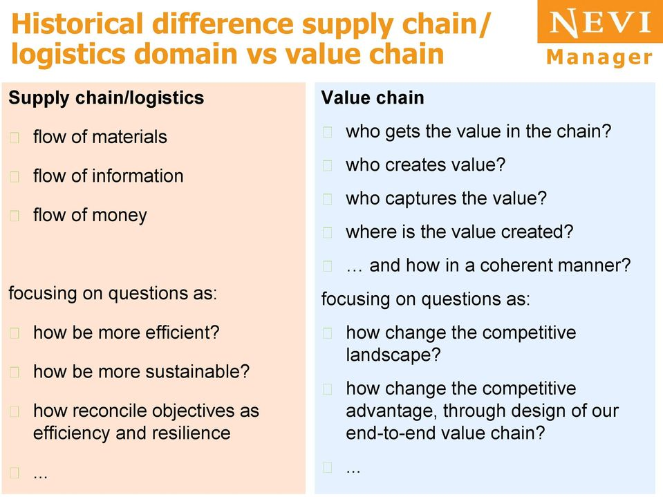 .. Value chain who gets the value in the chain? who creates value? who captures the value? where is the value created?