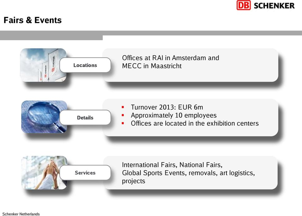 Offices are located in the exhibition centers Services International