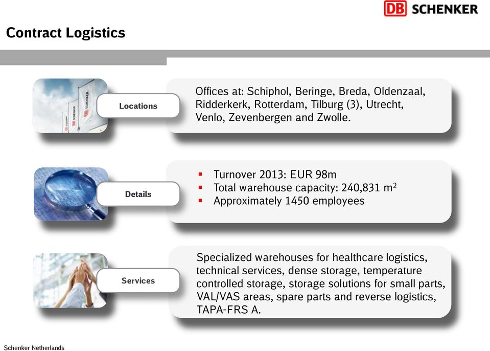 Details Turnover 2013: EUR 98m Total warehouse capacity: 240,831 m 2 Approximately 1450 employees Services Specialized