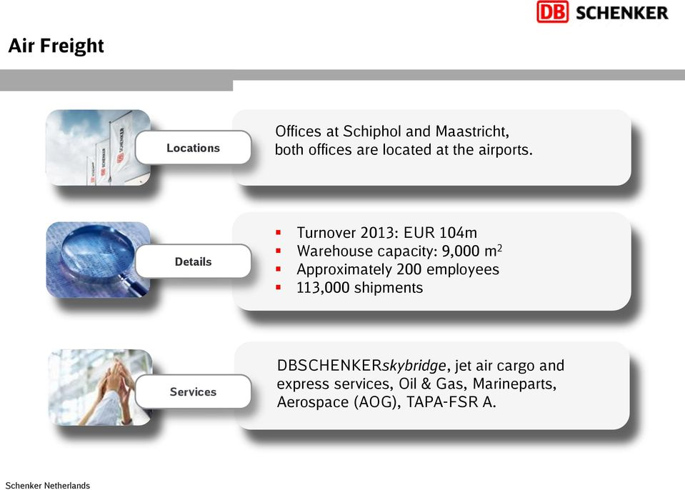 Details Turnover 2013: EUR 104m Warehouse capacity: 9,000 m 2 Approximately 200