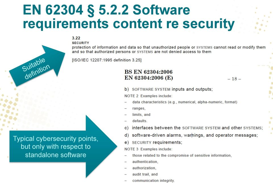 2 Software requirements content