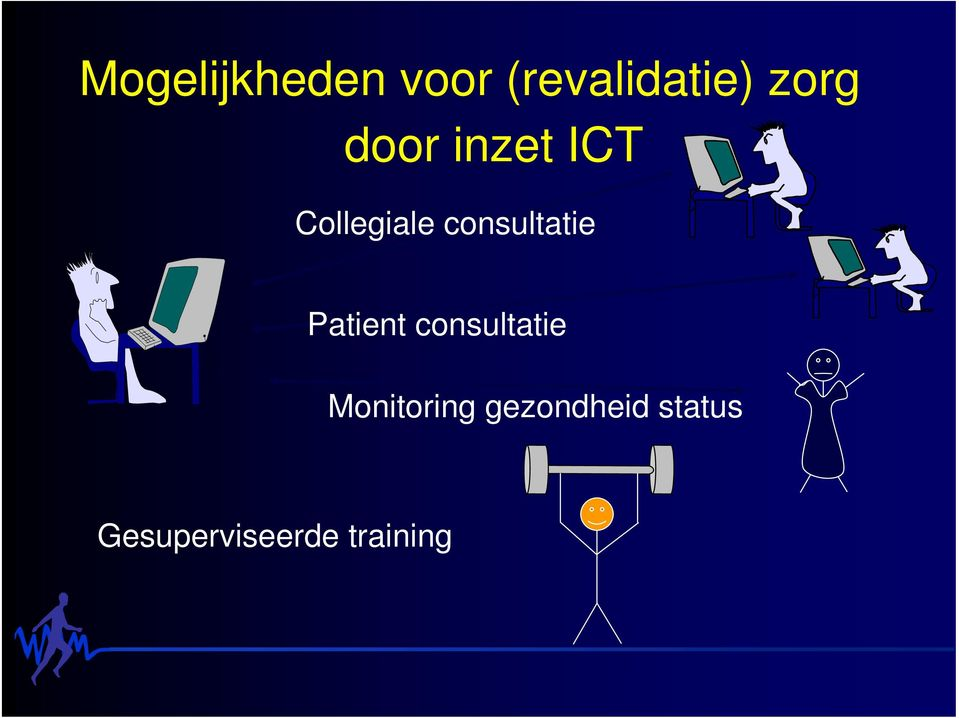Patient consultatie Monitoring