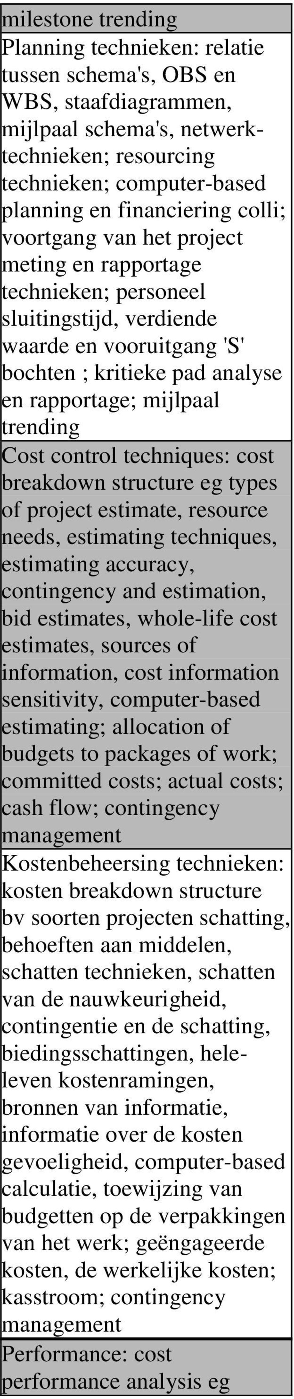 control techniques: cost breakdown structure eg types of project estimate, resource needs, estimating techniques, estimating accuracy, contingency and estimation, bid estimates, whole-life cost