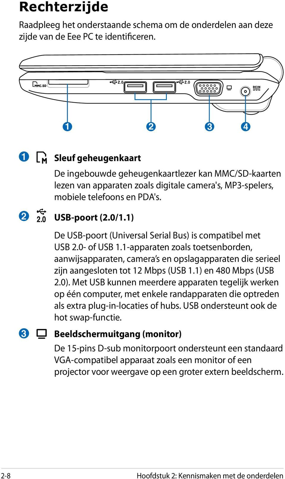 1) De USB-poort (Universal Serial Bus) is compatibel met USB 2.0- of USB 1.