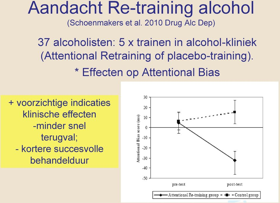 (Attentional Retraining of placebo-training).