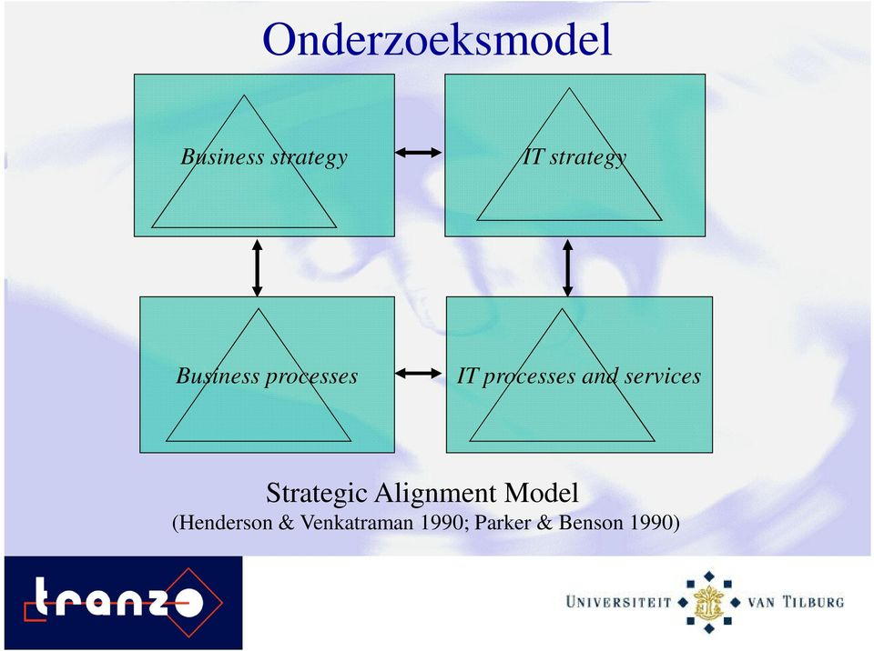 and services Strategic Alignment Model