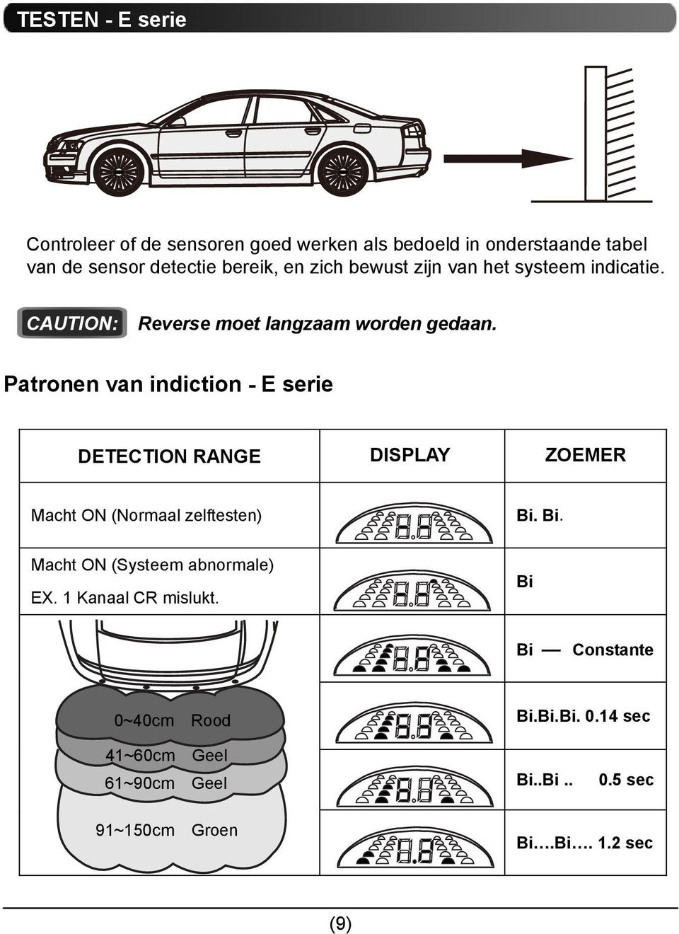 Patronen van indiction - E serie DETECTION RANGE DISPLAY ZOEMER Macht ON (Normaal zelftesten) Bi.