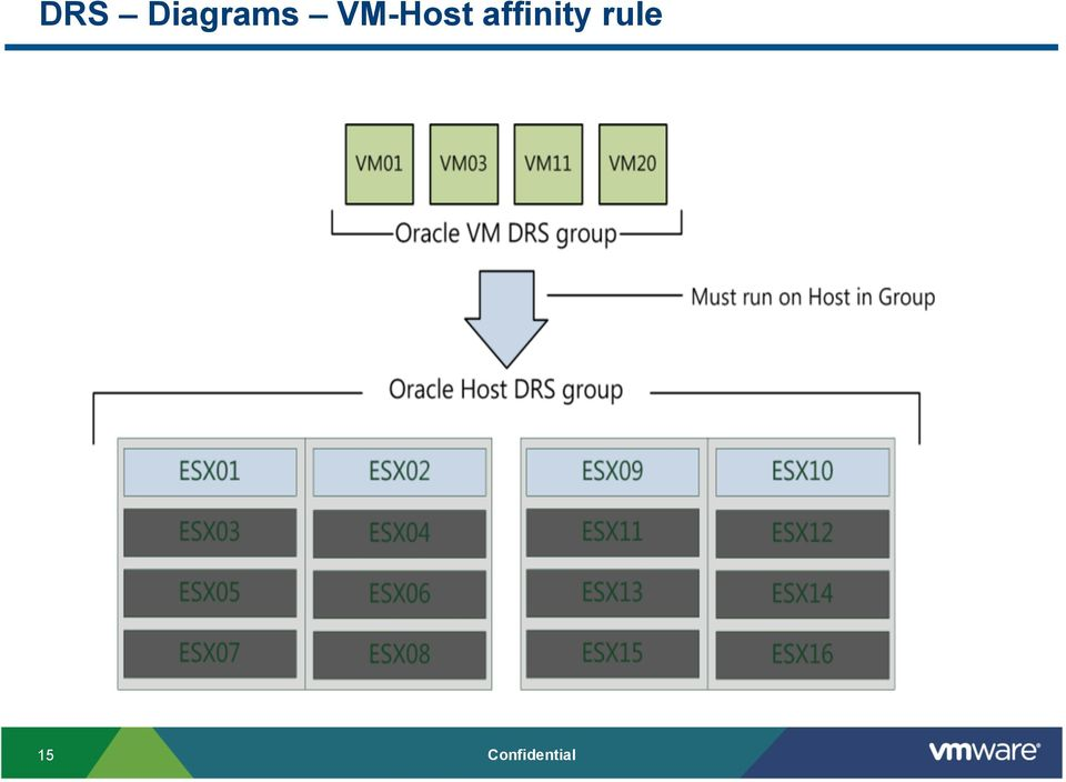vmware questions and answers pdf