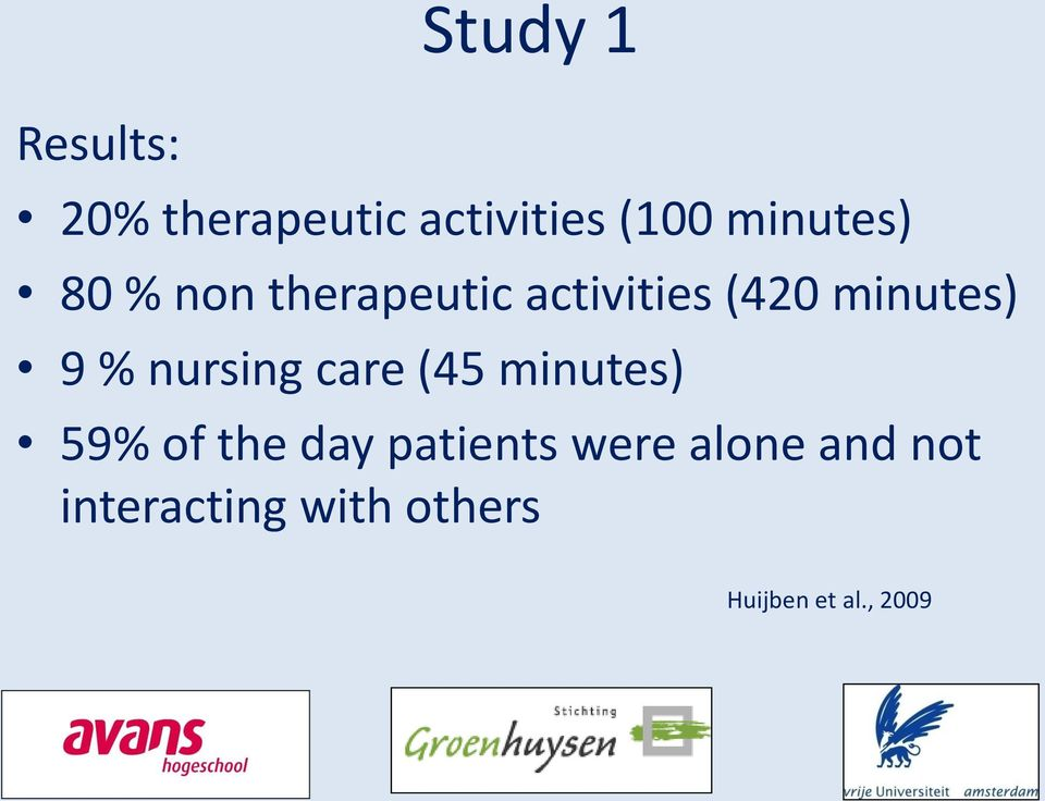 9 % nursing care (45 minutes) 59% of the day patients