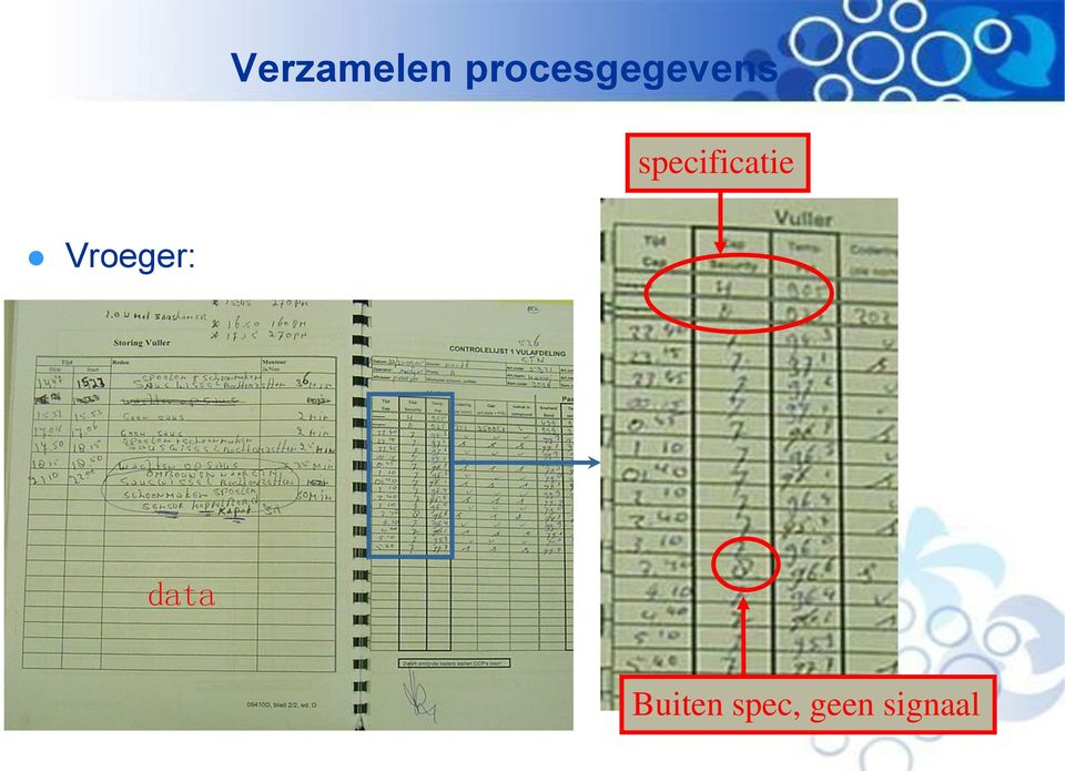 specificatie