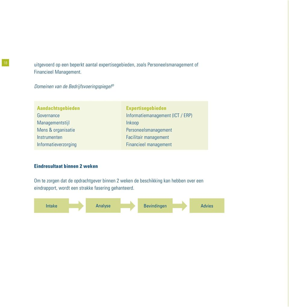 Expertisegebieden Informatiemanagement (ICT / ERP) Inkoop Personeelsmanagement Facilitair management Financieel management Eindresultaat