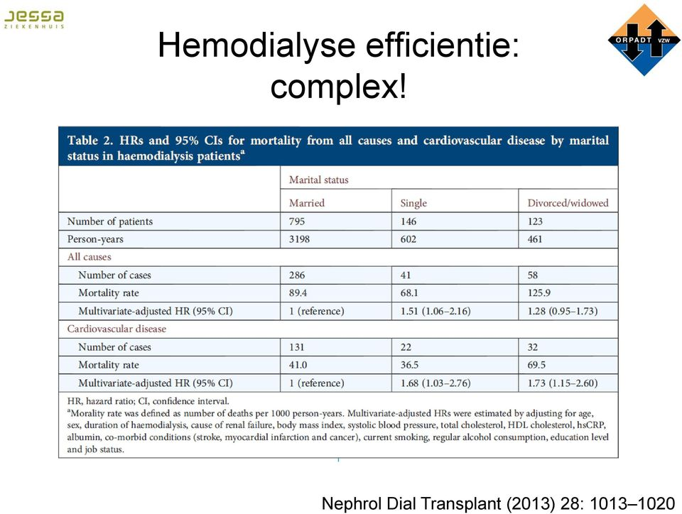 uf rate dialyse