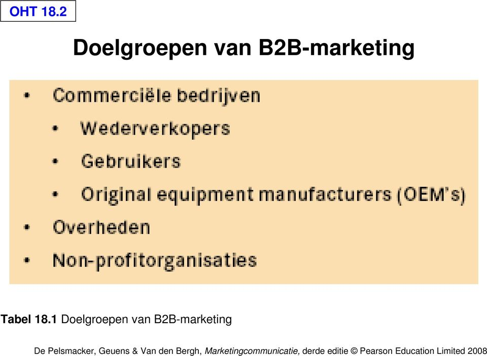 B2B-marketing Tabel