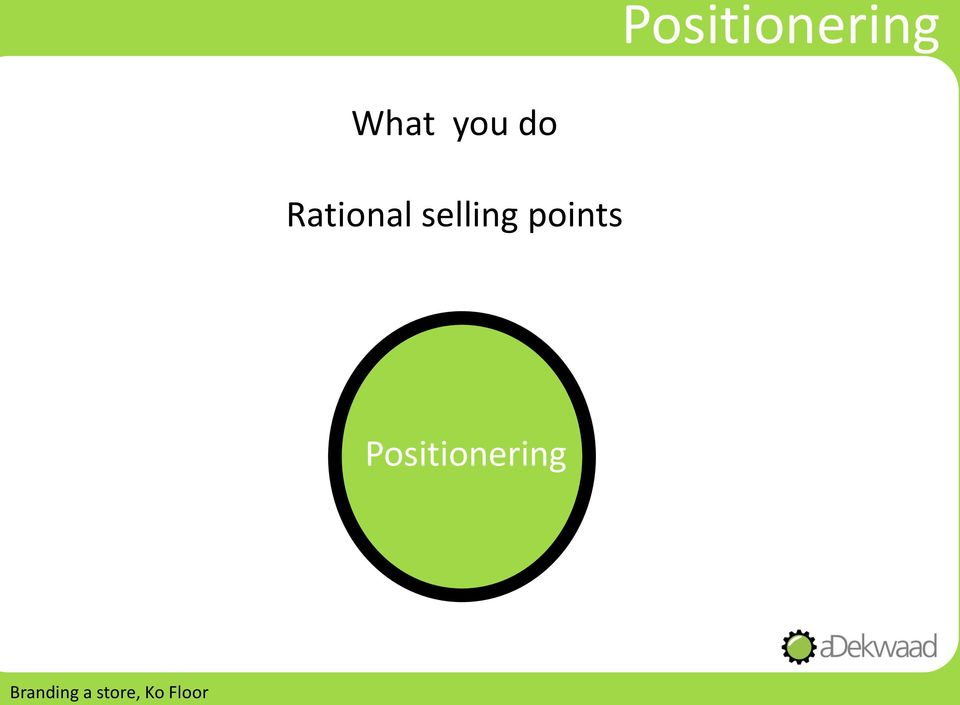 points Positionering
