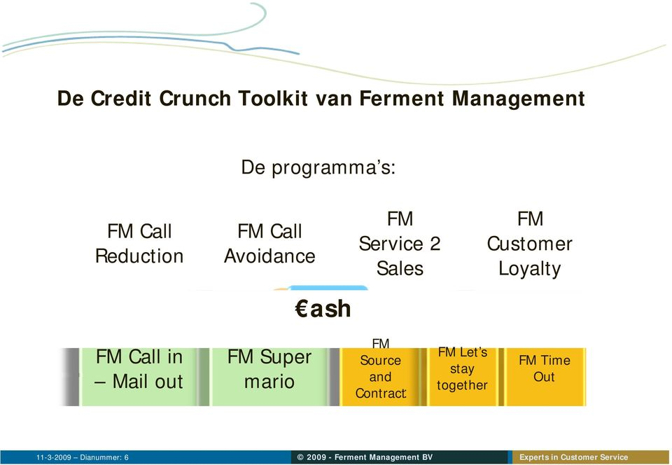 Customer Loyalty FM Call in Mail out FM Super mario FM Source