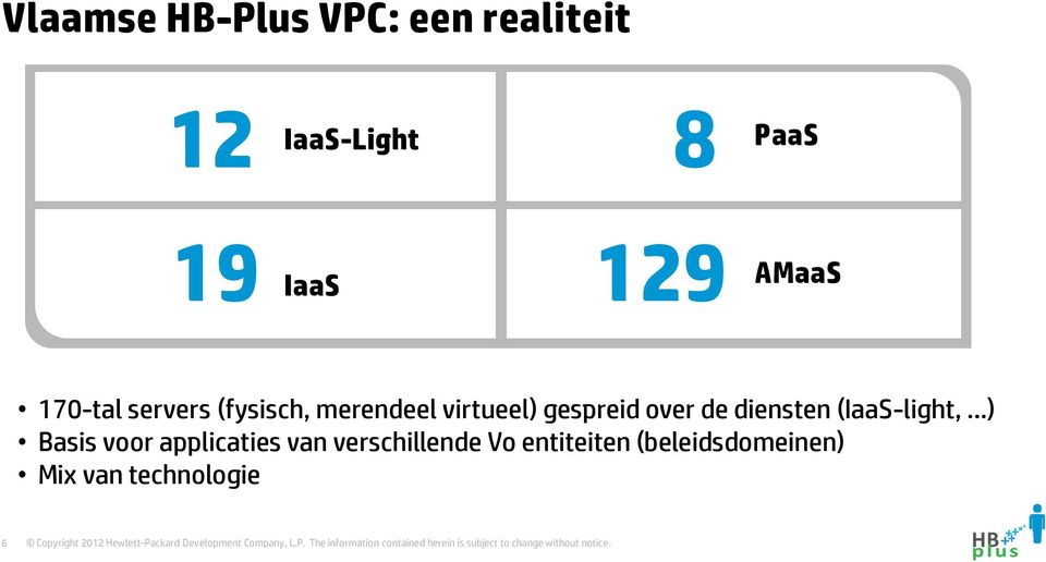 gespreid over de diensten (IaaS-light,.