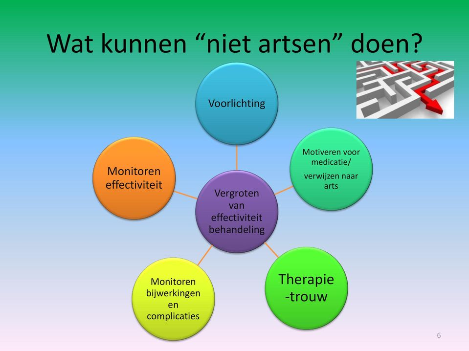 effectiviteit behandeling Motiveren voor medicatie/