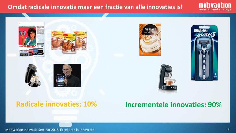 Radicale innovaties: 10% Incrementele