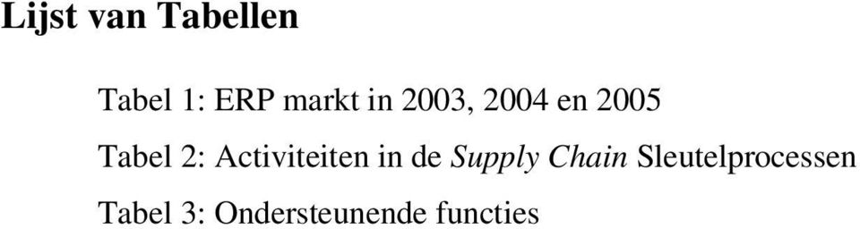 Activiteiten in de Supply Chain