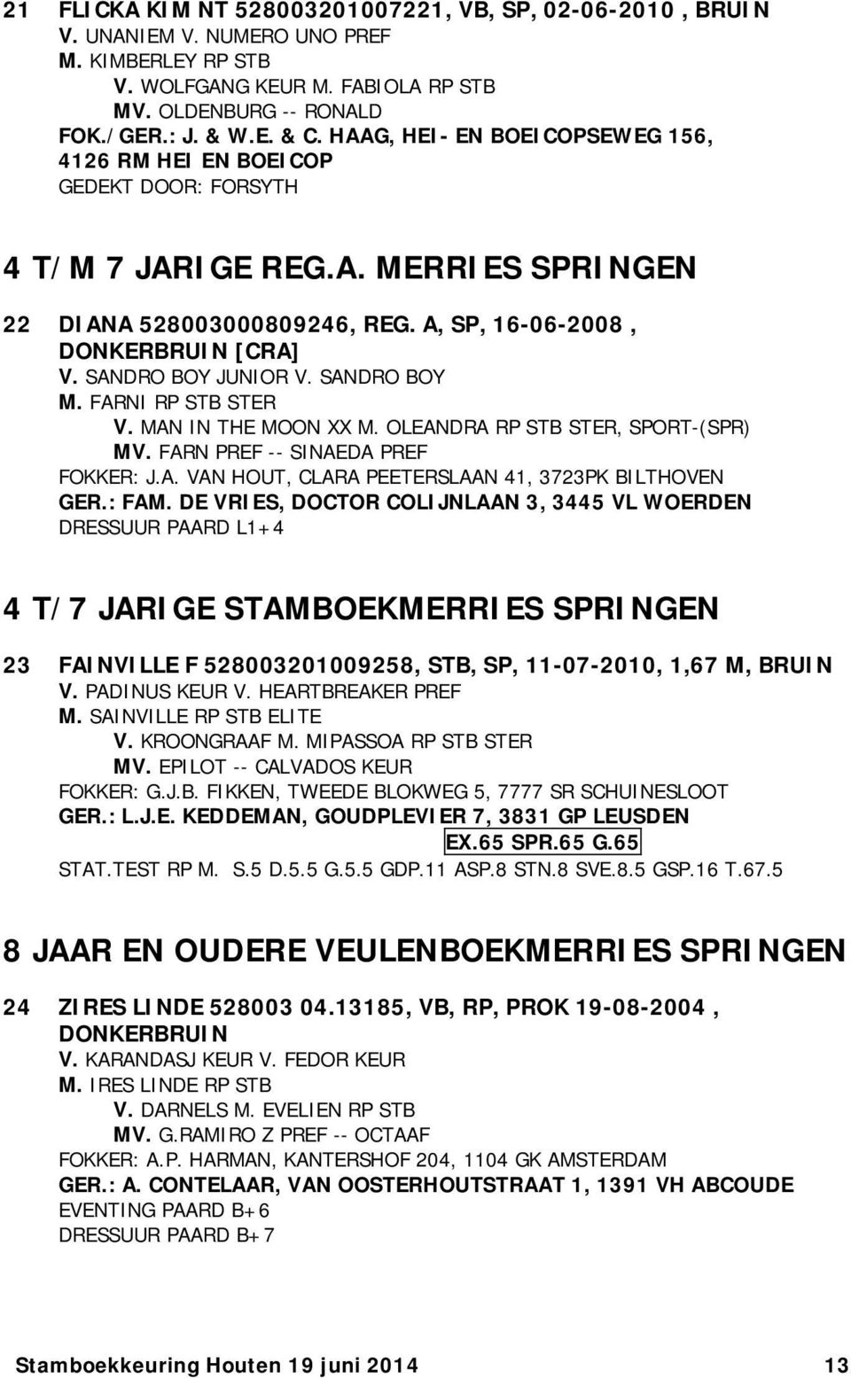 SANDRO BOY JUNIOR V. SANDRO BOY M. FARNI RP STB STER V. MAN IN THE MOON XX M. OLEANDRA RP STB STER, SPORT-(SPR) MV. FARN PREF -- SINAEDA PREF FOKKER: J.A. VAN HOUT, CLARA PEETERSLAAN 41, 3723PK BILTHOVEN GER.