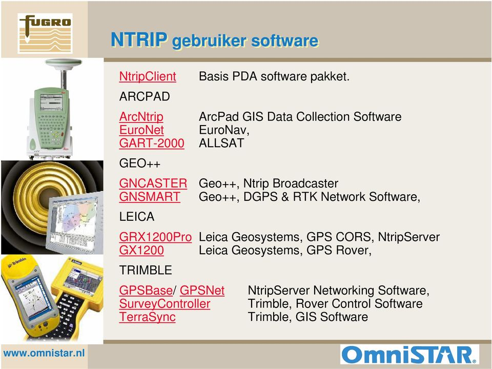 ArcPad GIS Data Collection Software EuroNav, ALLSAT Geo++, Ntrip Broadcaster Geo++, DGPS & RTK Network Software,