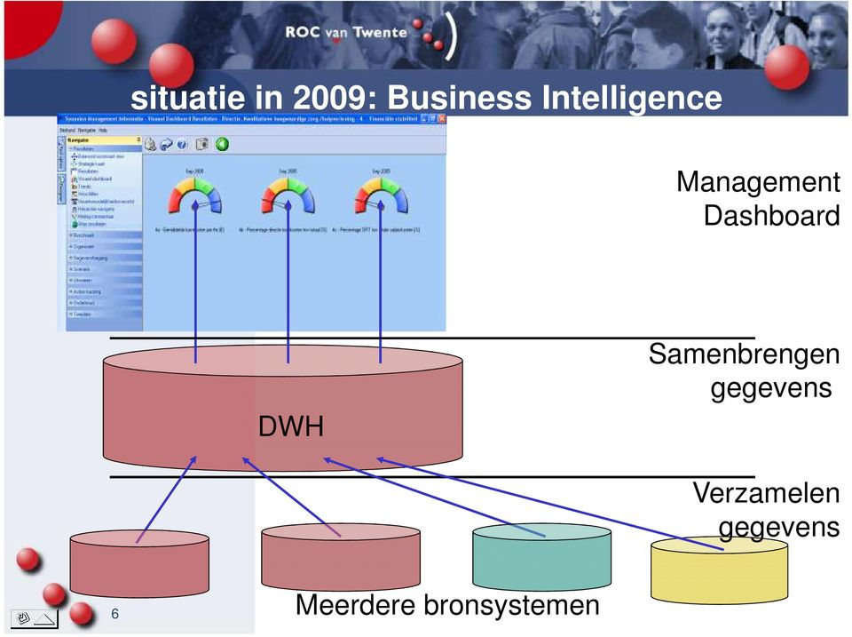 Dashboard DWH Samenbrengen