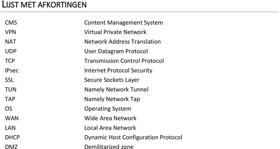Control Protocol Internet Protocol Security Secure Sockets Layer Namely Network Tunnel Namely Network