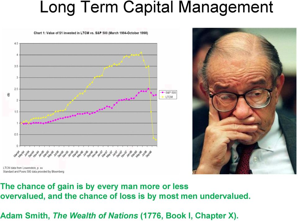 chance of loss is by most men undervalued.
