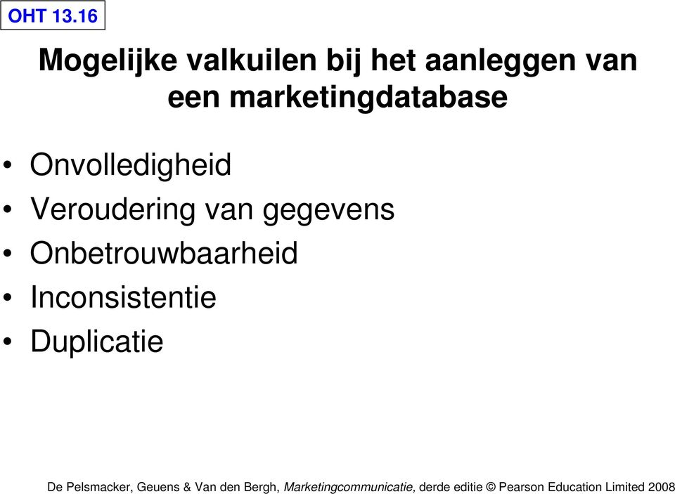 aanleggen van een marketingdatabase