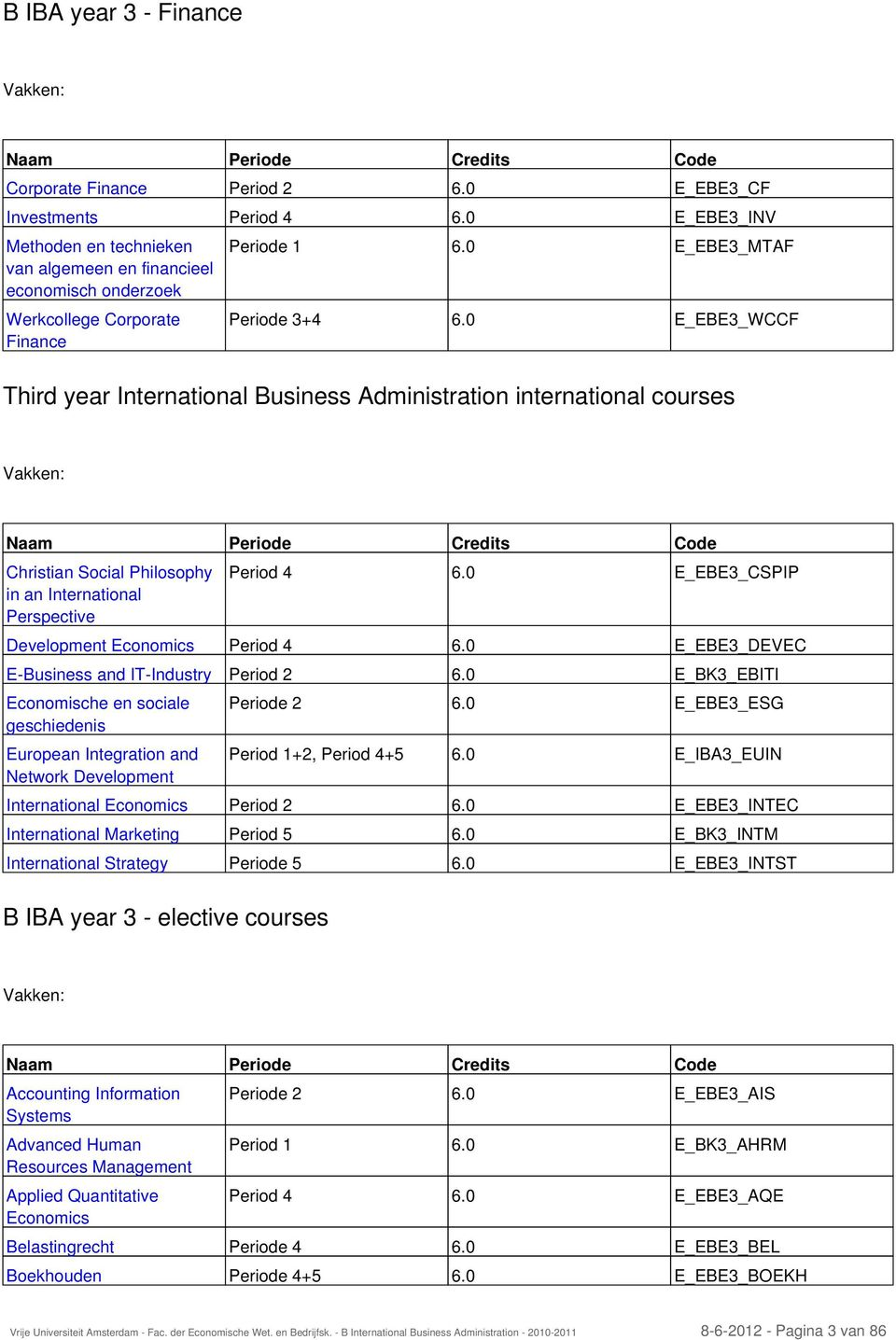 0 E_EBE3_WCCF Third year International Business Administration international courses Vakken: Naam Periode Credits Code Christian Social Philosophy in an International Perspective B IBA year 3 -
