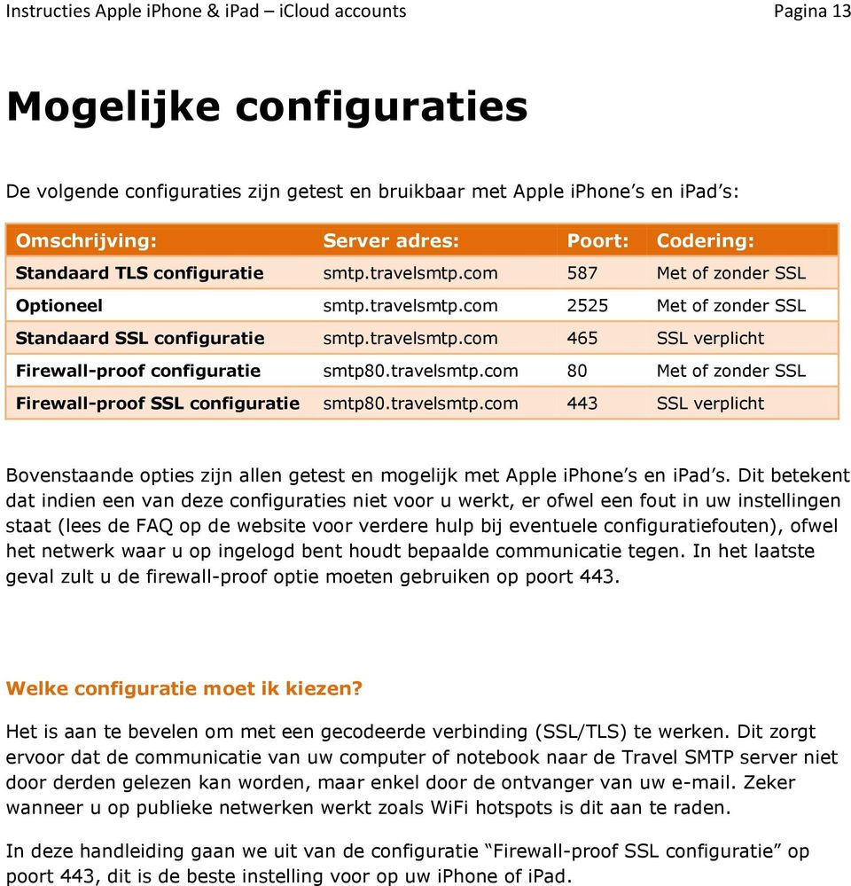 travelsmtp.com 80 Met of zonder SSL Firewall-proof SSL configuratie smtp80.travelsmtp.com 443 SSL verplicht Bovenstaande opties zijn allen getest en mogelijk met Apple iphone s en ipad s.