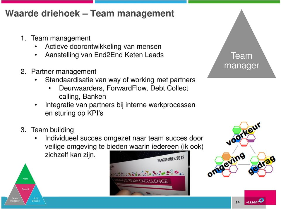 Partner management Standaardisatie van way of working met partners Deurwaarders, ForwardFlow, Debt Collect calling,