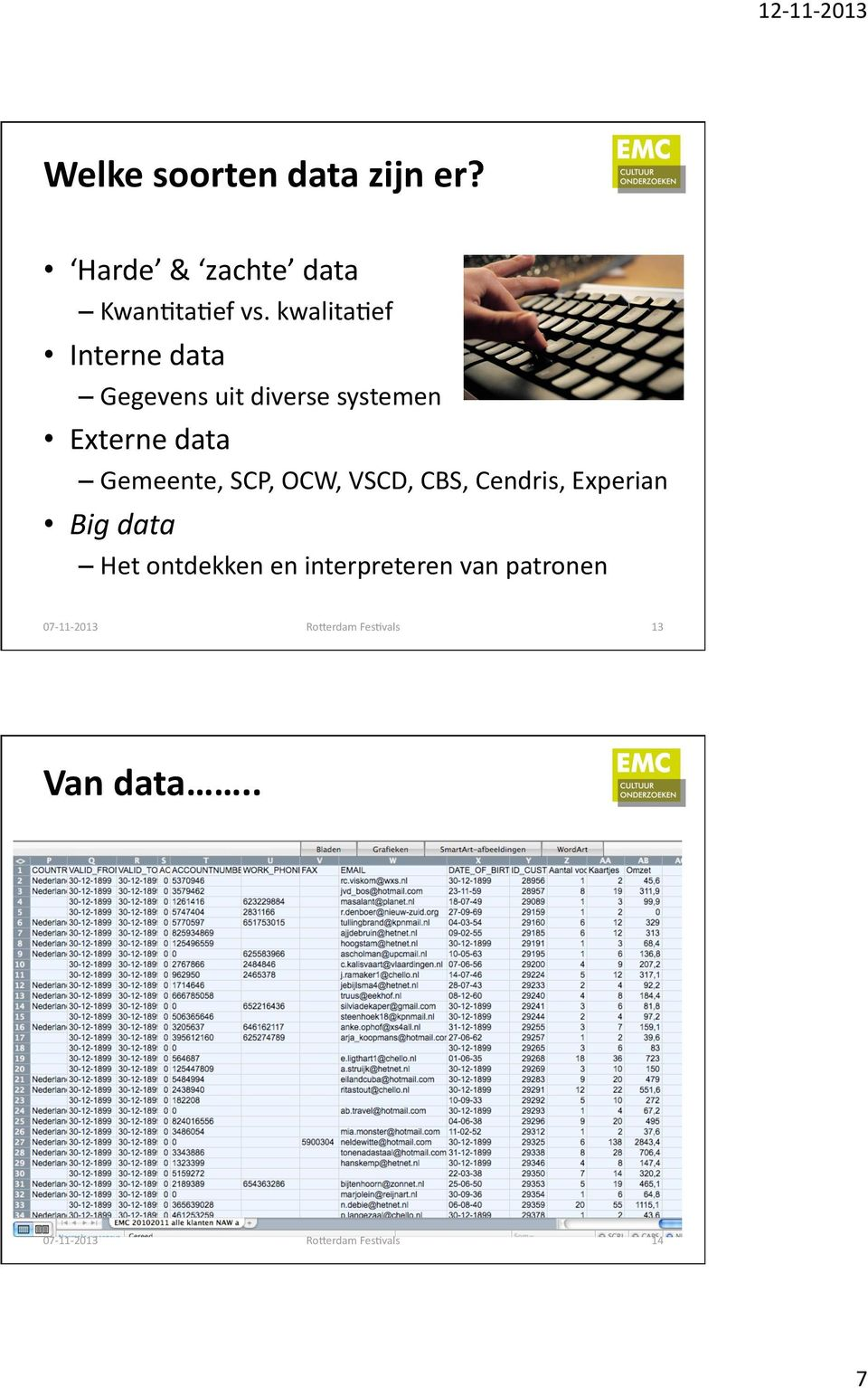 data Gemeente, SCP, OCW, VSCD, CBS, Cendris, Experian Big data