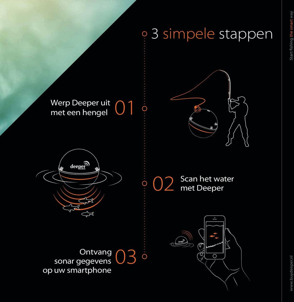 smartphone 03 3 simpele stappen Scan